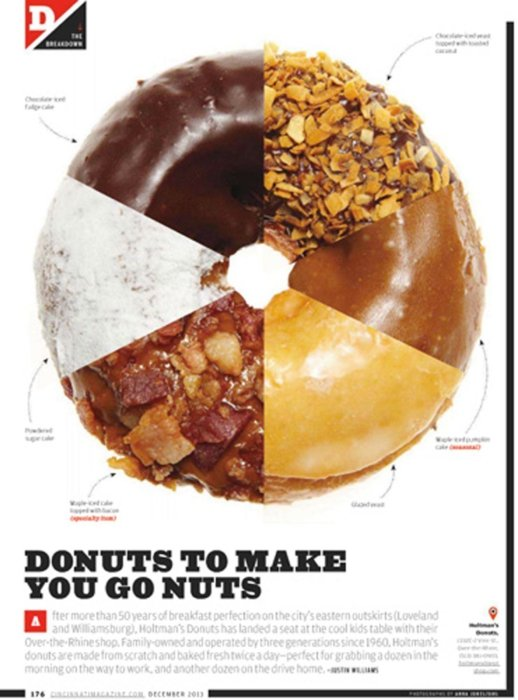 A mix of donuts in a print layout