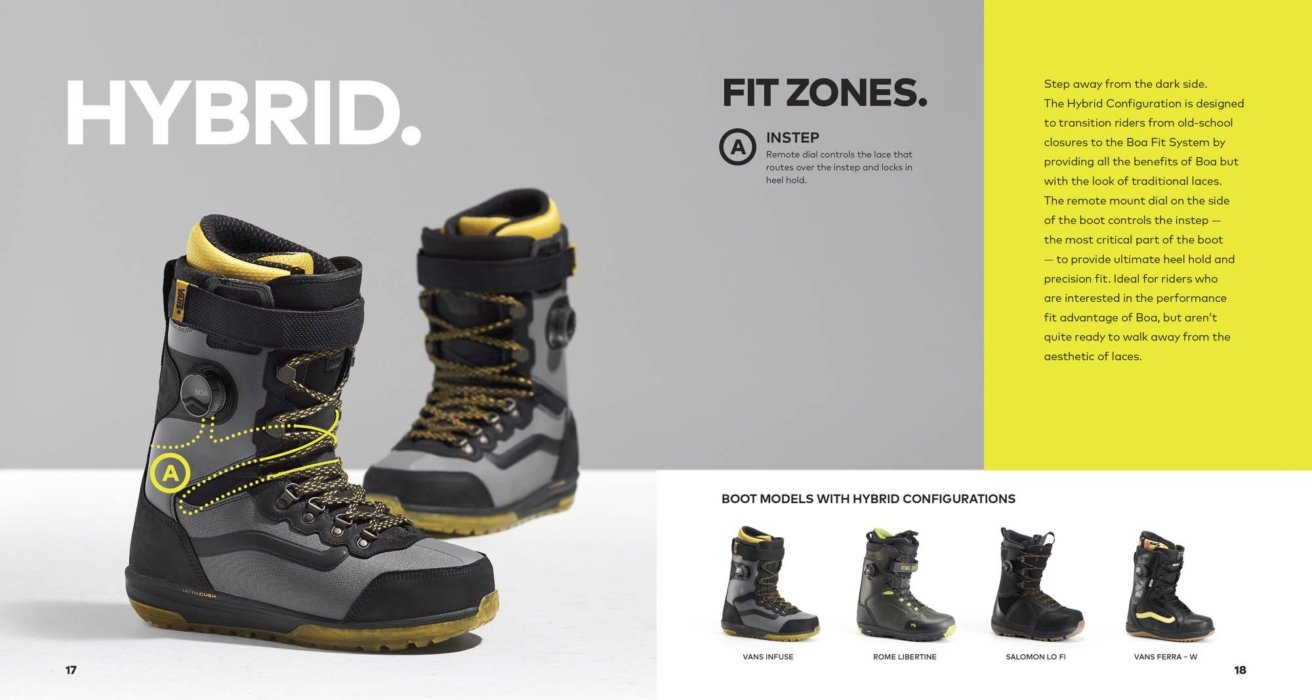 Advertising Photography - BOA system on variety of boots featured in a magazine layout